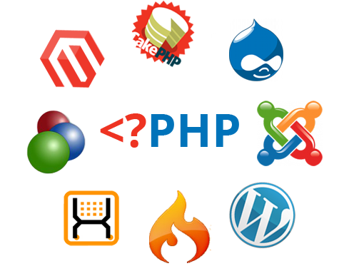PHP development companies in lagos